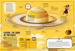 Explore 2 Slide 22 Saturn