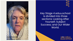 Key Stage 4: About  looking after yourself
