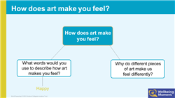 Explore 2 Wellbeing moment: teaching slides