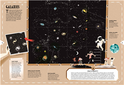 Explore 1 Slide 12 Galaxies