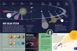 Explore 2 Slide 5 Our solar system