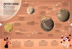 Explore 2 Slide 20 Jupiter's moons