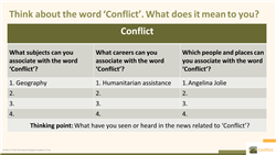 Thinking about conflict