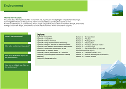 Environment: theme overview