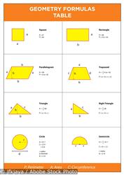 Lesson 4 The mathematics of design: Geometry formulas