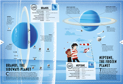 Explore 2 Slide 25 Uranus and Neptune