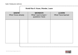 Explore 1  Breaking news: world at war: Know, Wonder, Learn activity
